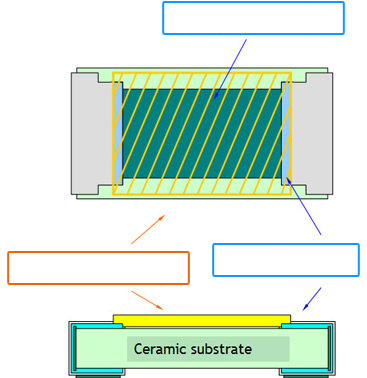 tech_know how_05_01 5 trimmable chip resistors and altering resistive values susumu co